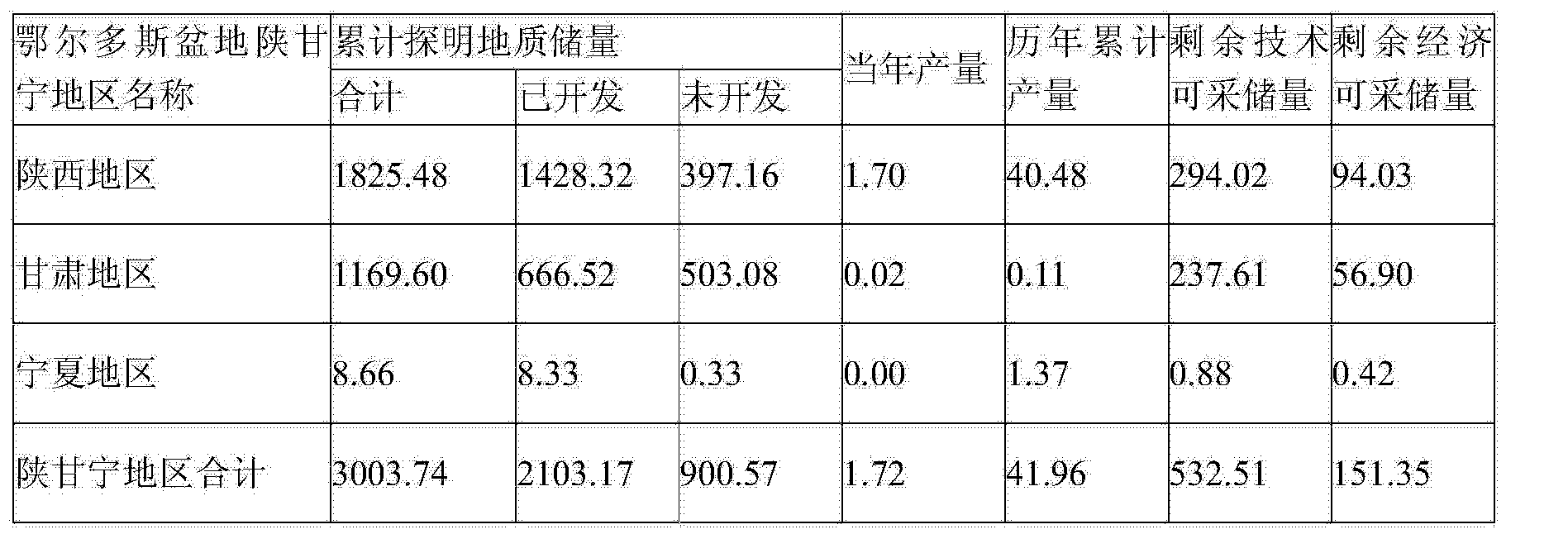 Figure CN104813870AD00041