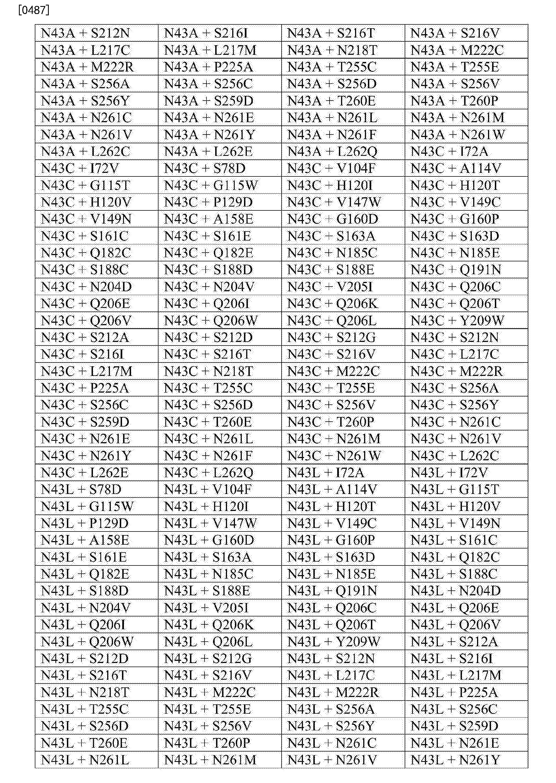 Figure CN106661566AD00681