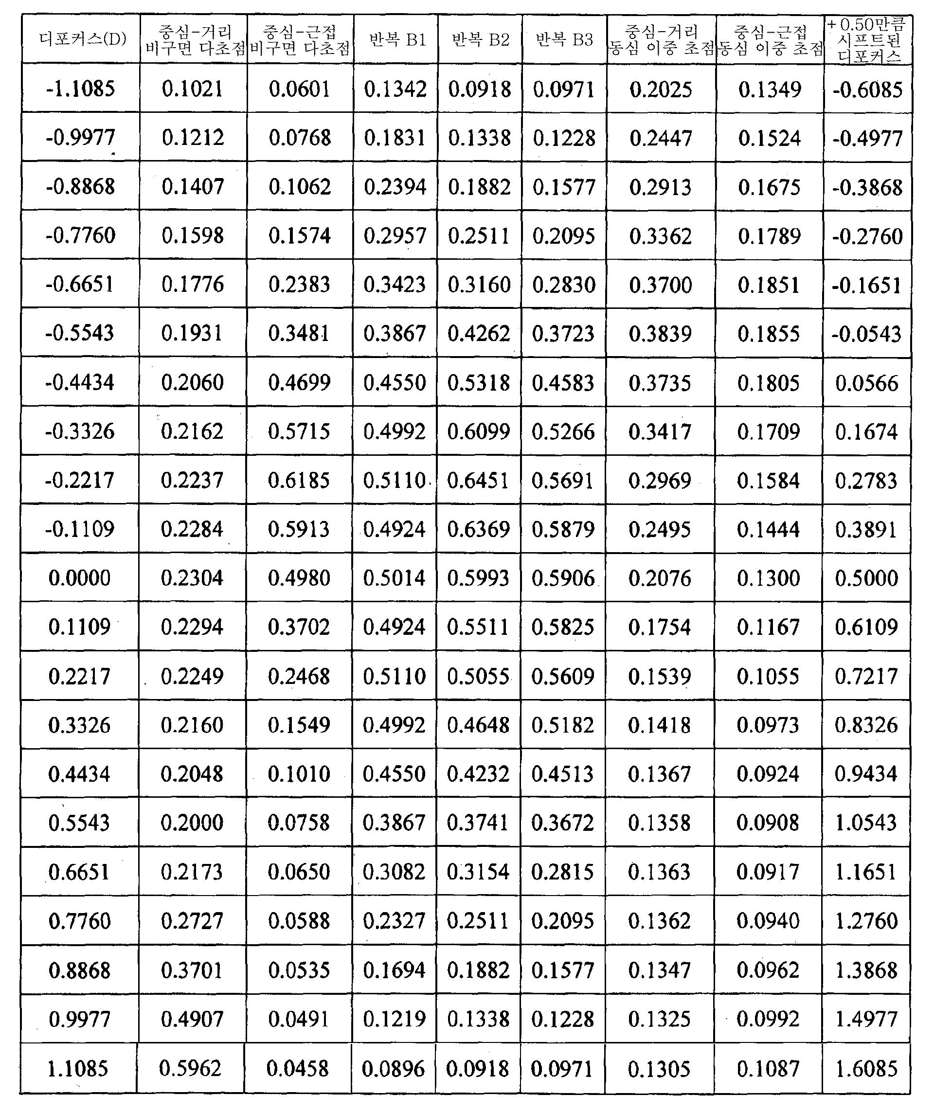 Figure 112014105016158-pct00014
