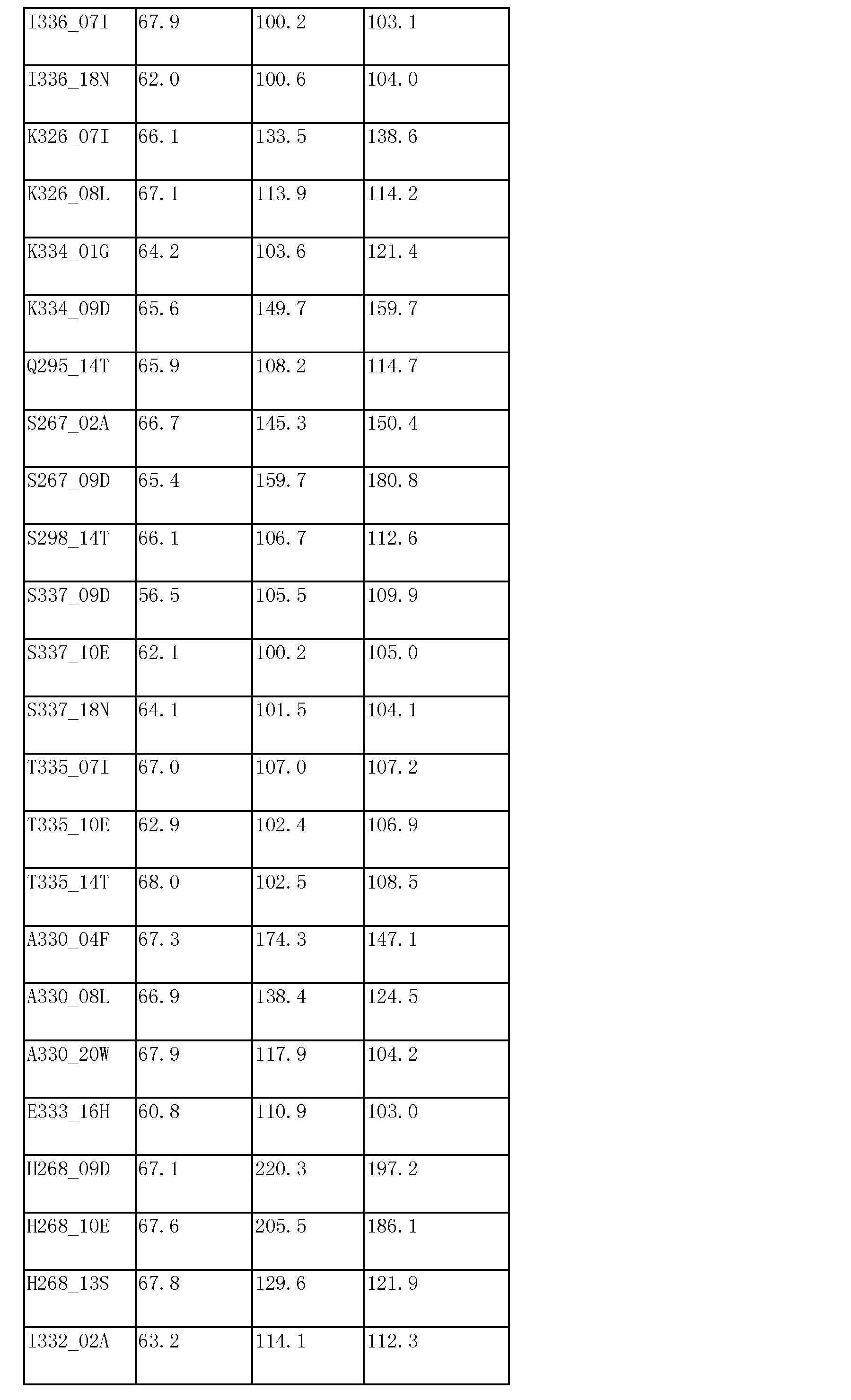 Figure CN103827300AD01481