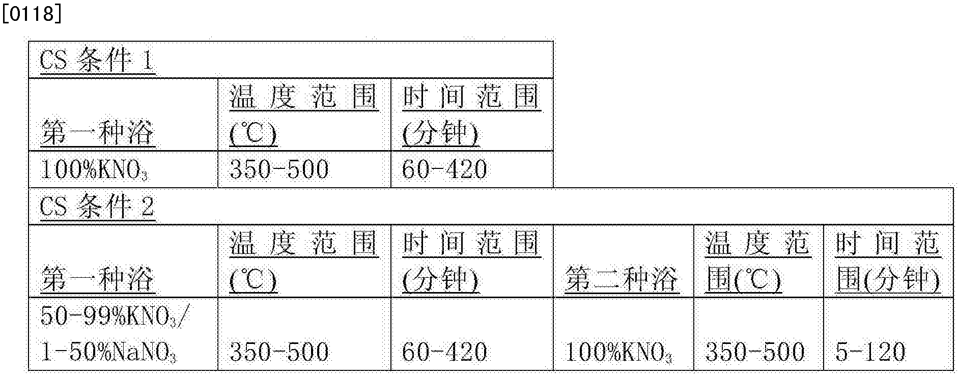 Figure CN105408273AD00222