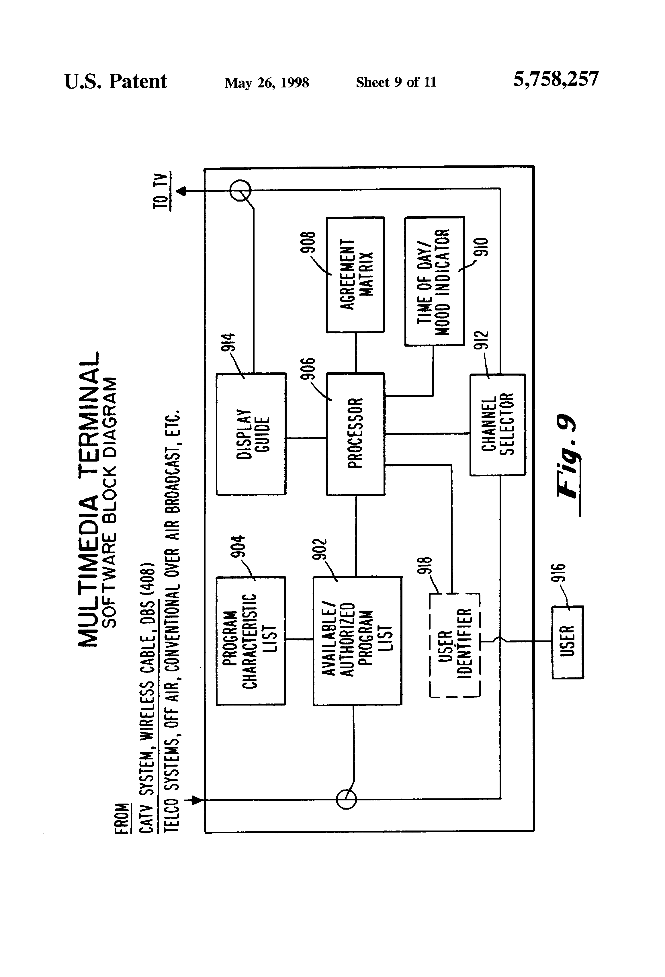 US5758257A - System and method for scheduling broadcast of and ... on