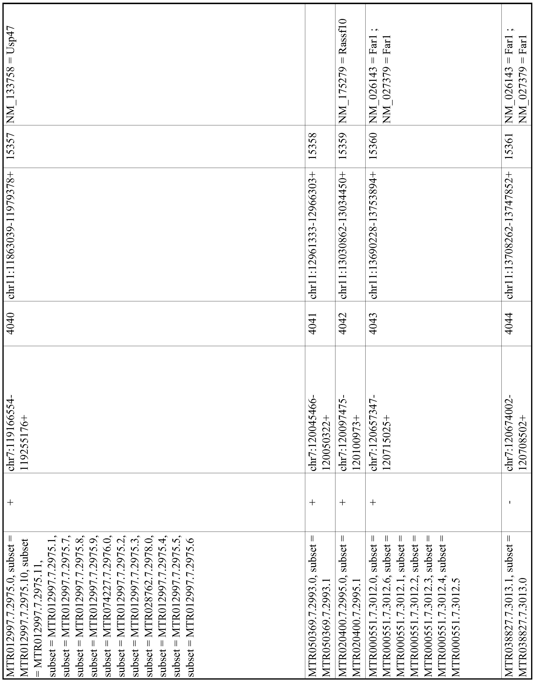 Figure imgf000767_0001