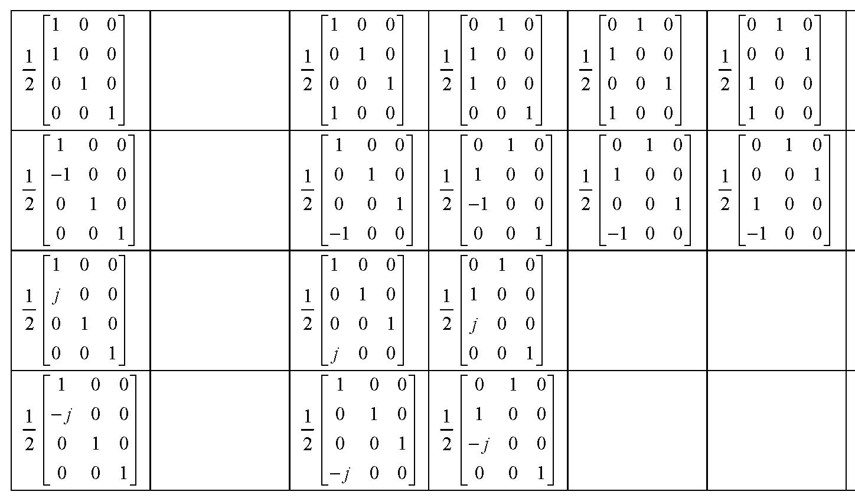 Figure 112010009825391-pat01029
