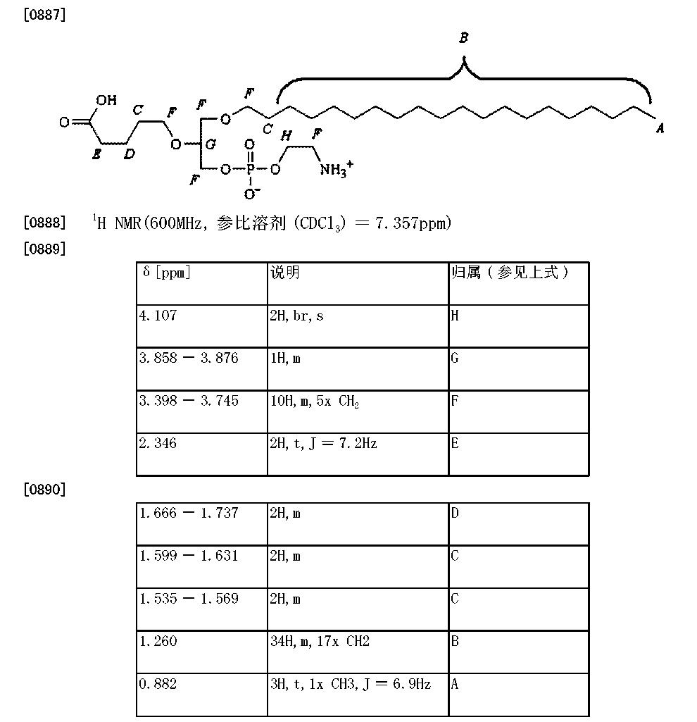 Figure CN104788492AD00971