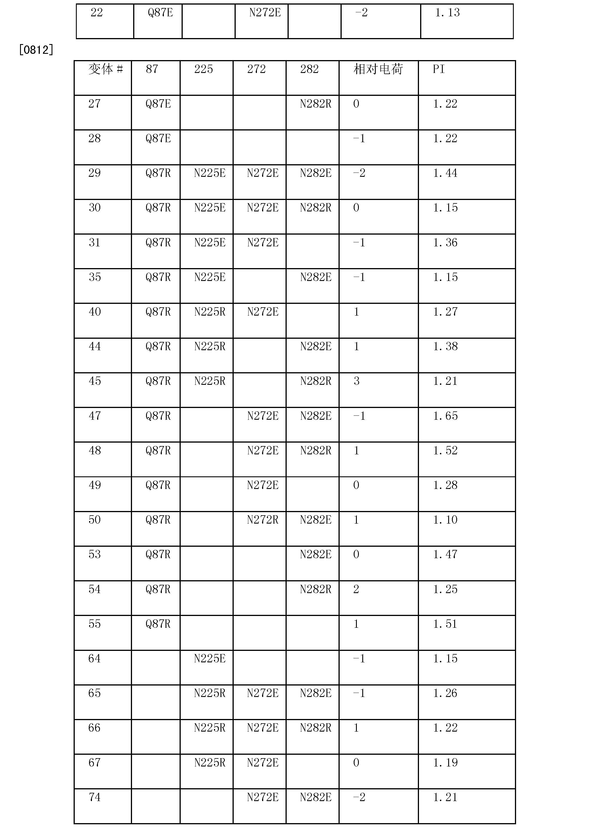 Figure CN101970634BD00641