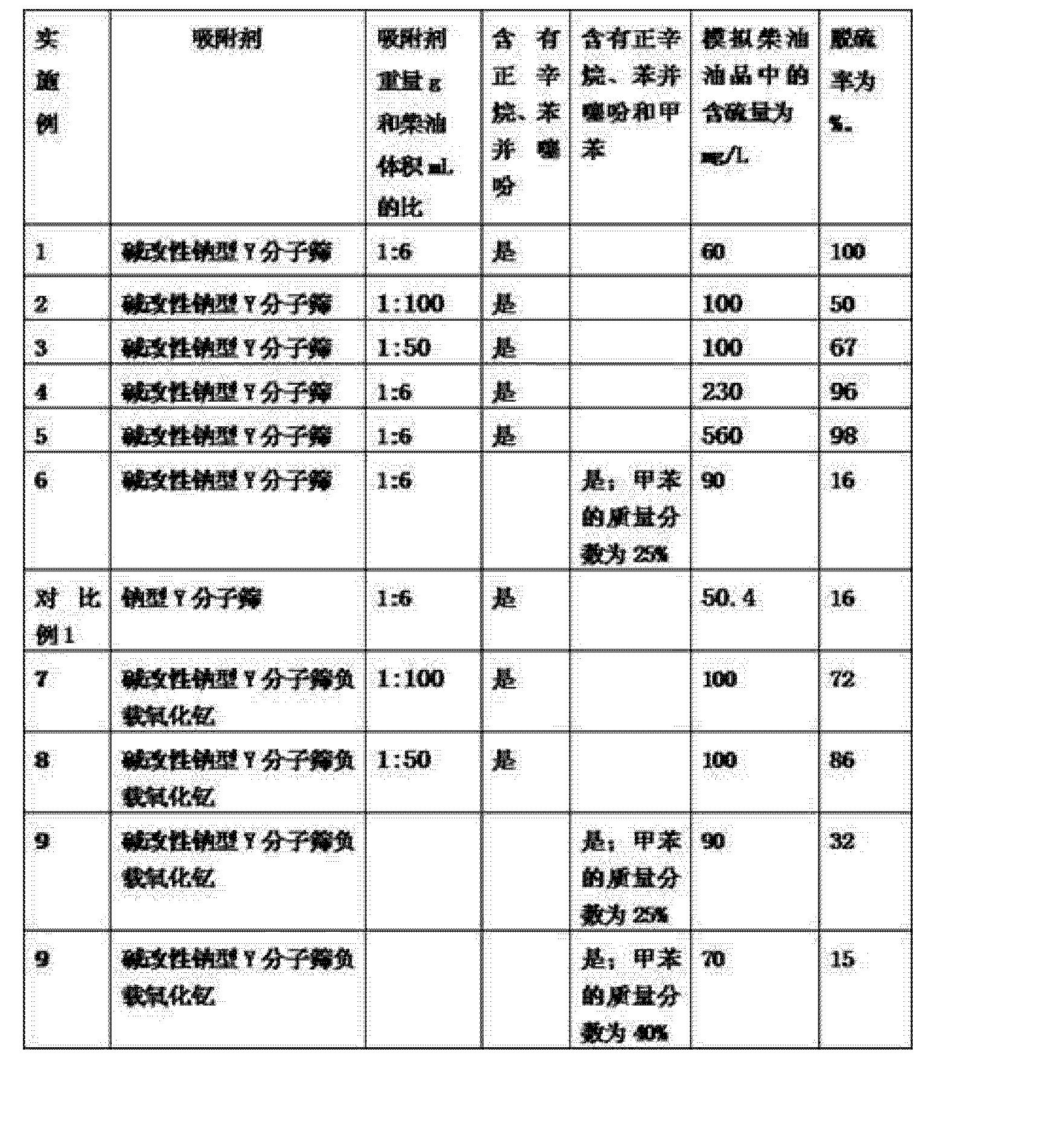Figure CN102764630AD00071