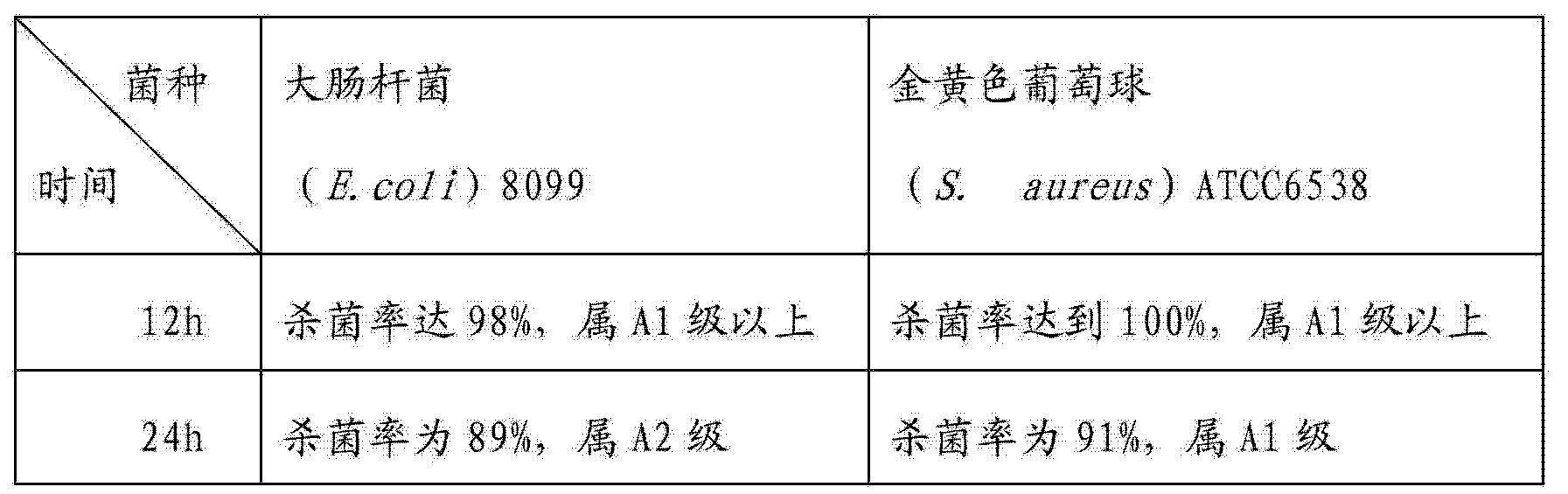 Figure CN103341196AD00111