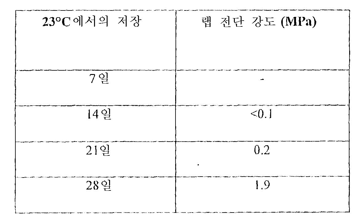 Figure 112007061947749-pct00009