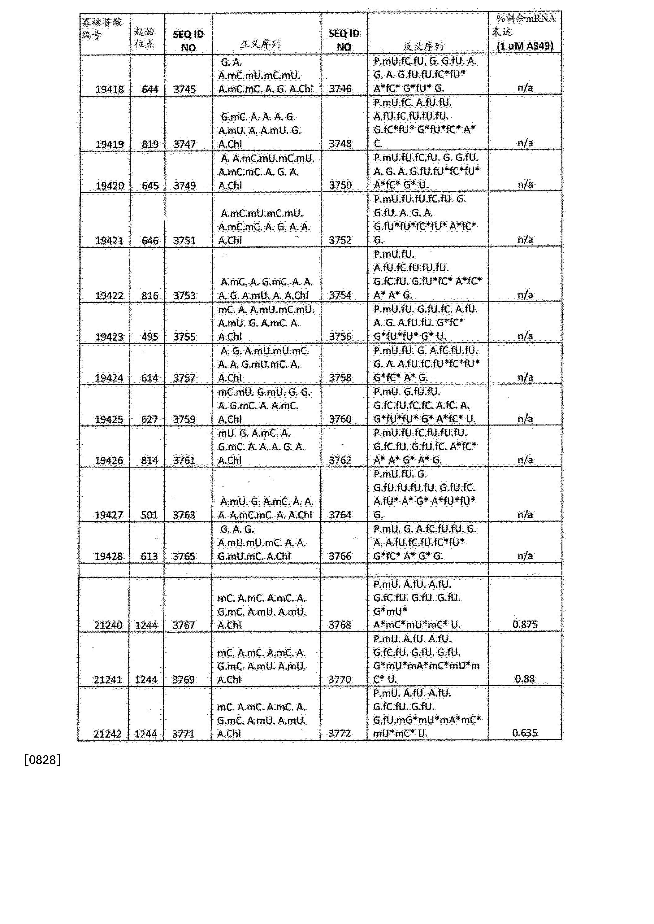 Figure CN103108642BD02081