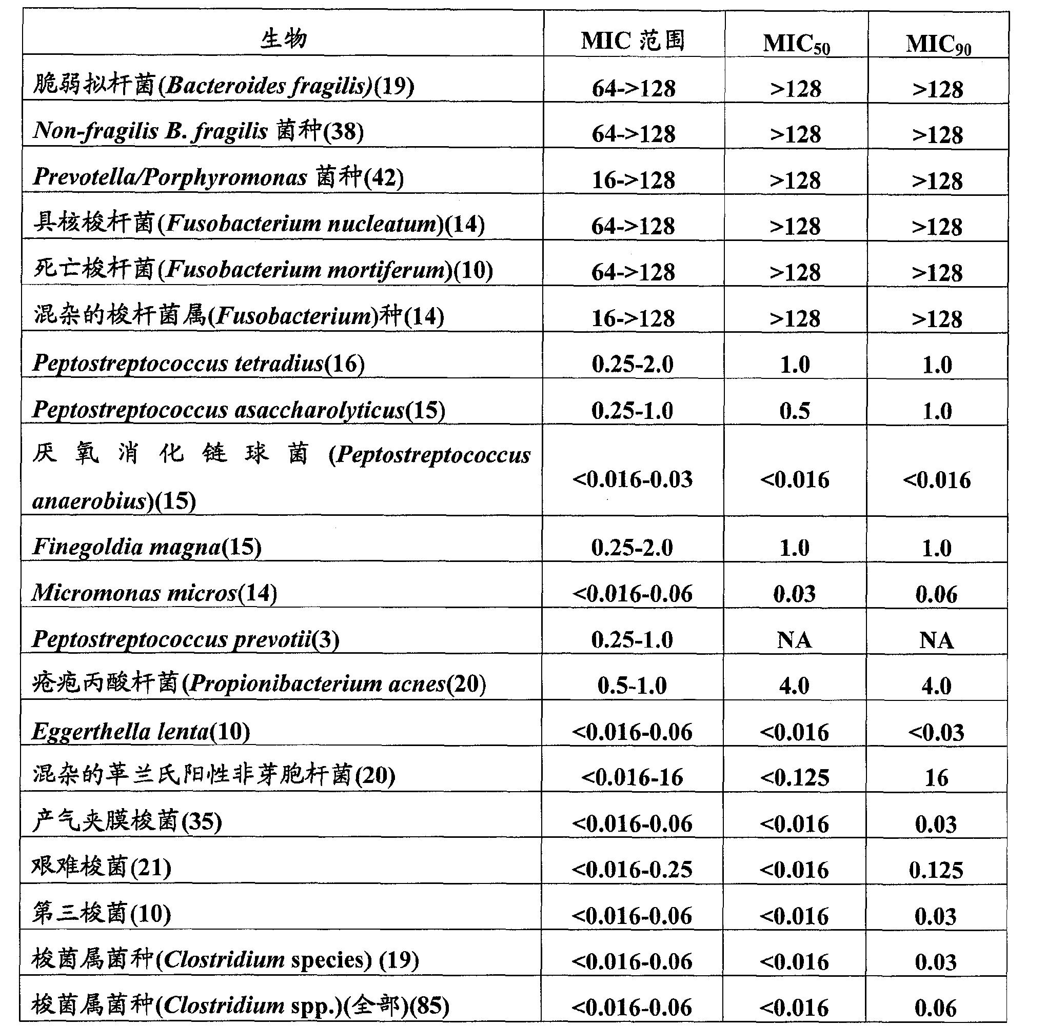 Figure CN102614207BD00231