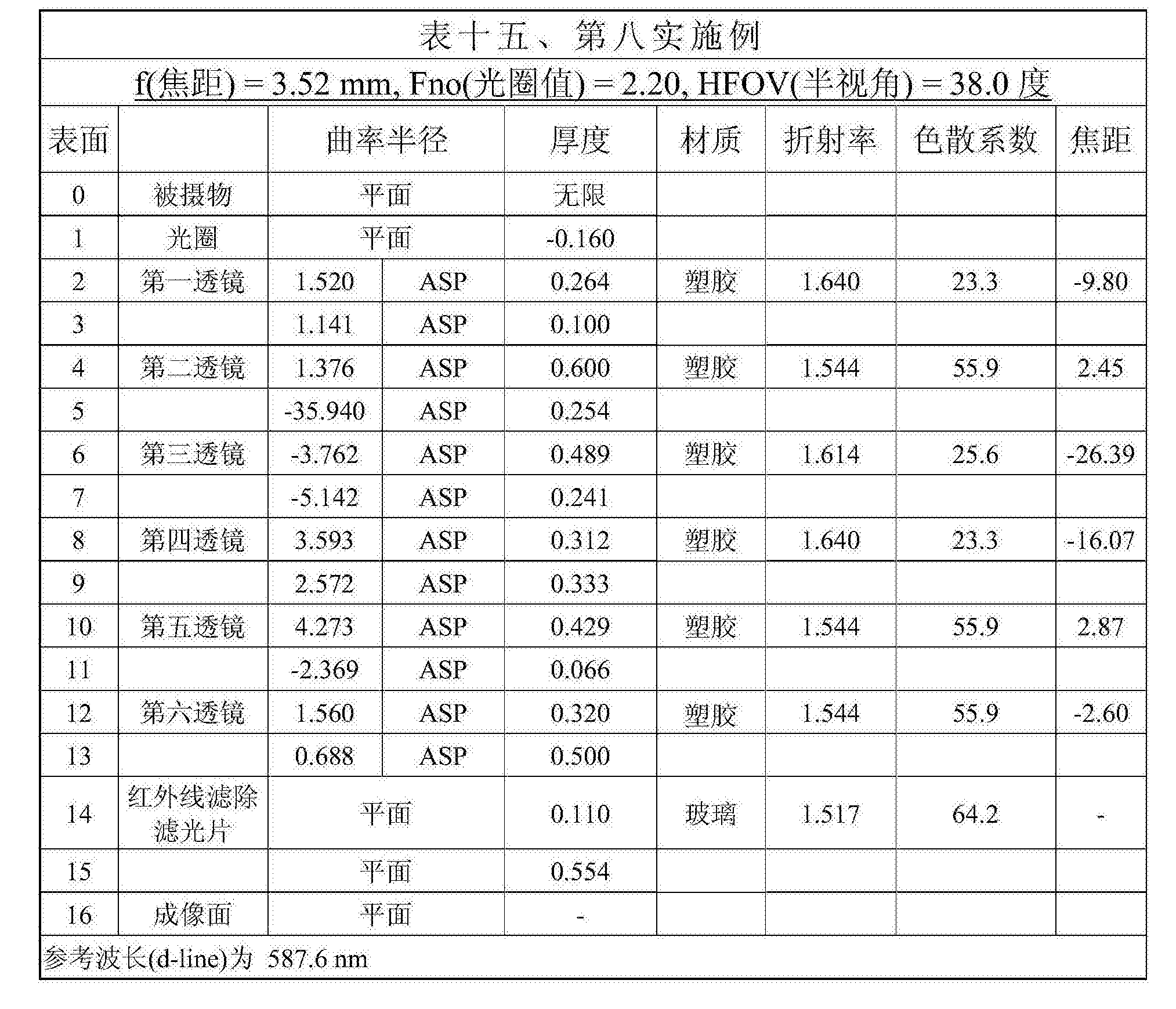 Figure CN105572844BD00331