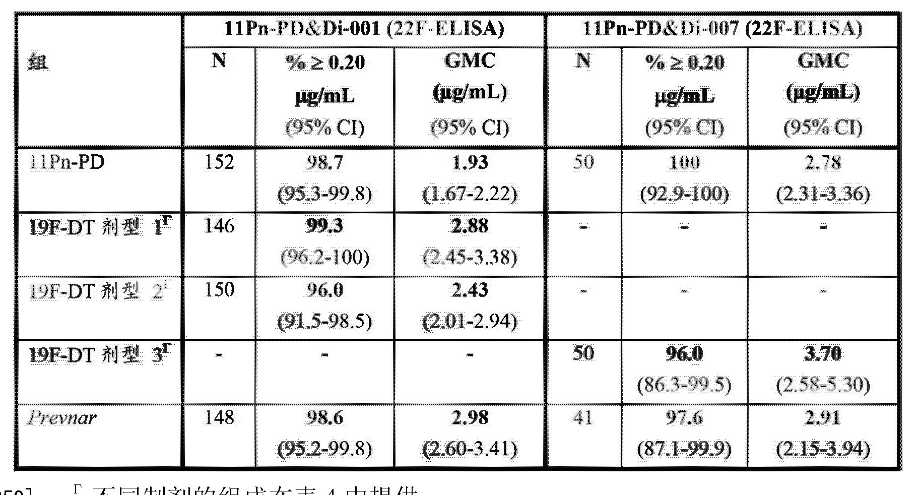 Figure CN103251940AD00412