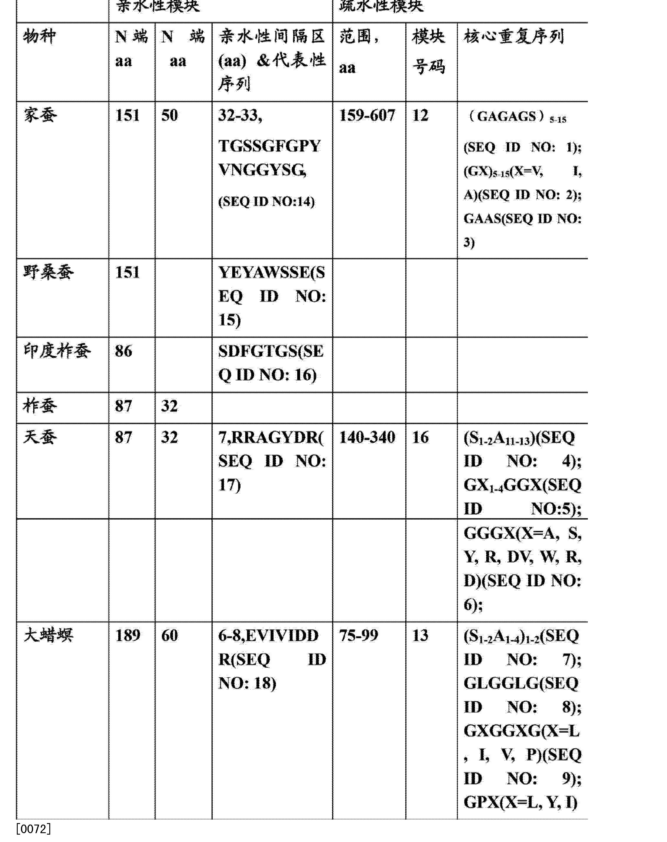 Figure CN103181025AD00131