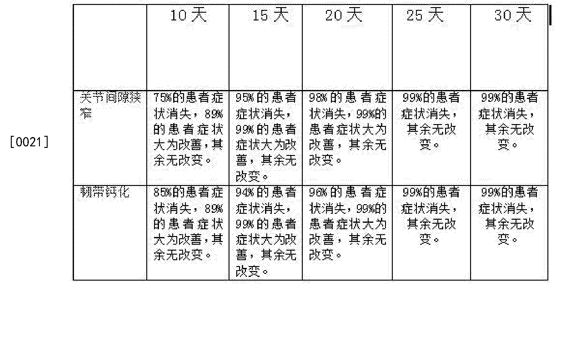 Figure CN106139023AD00051