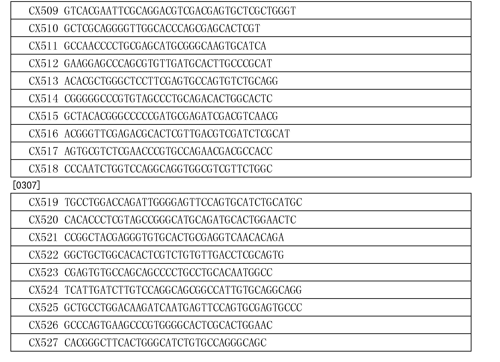 Figure CN102481341BD00471