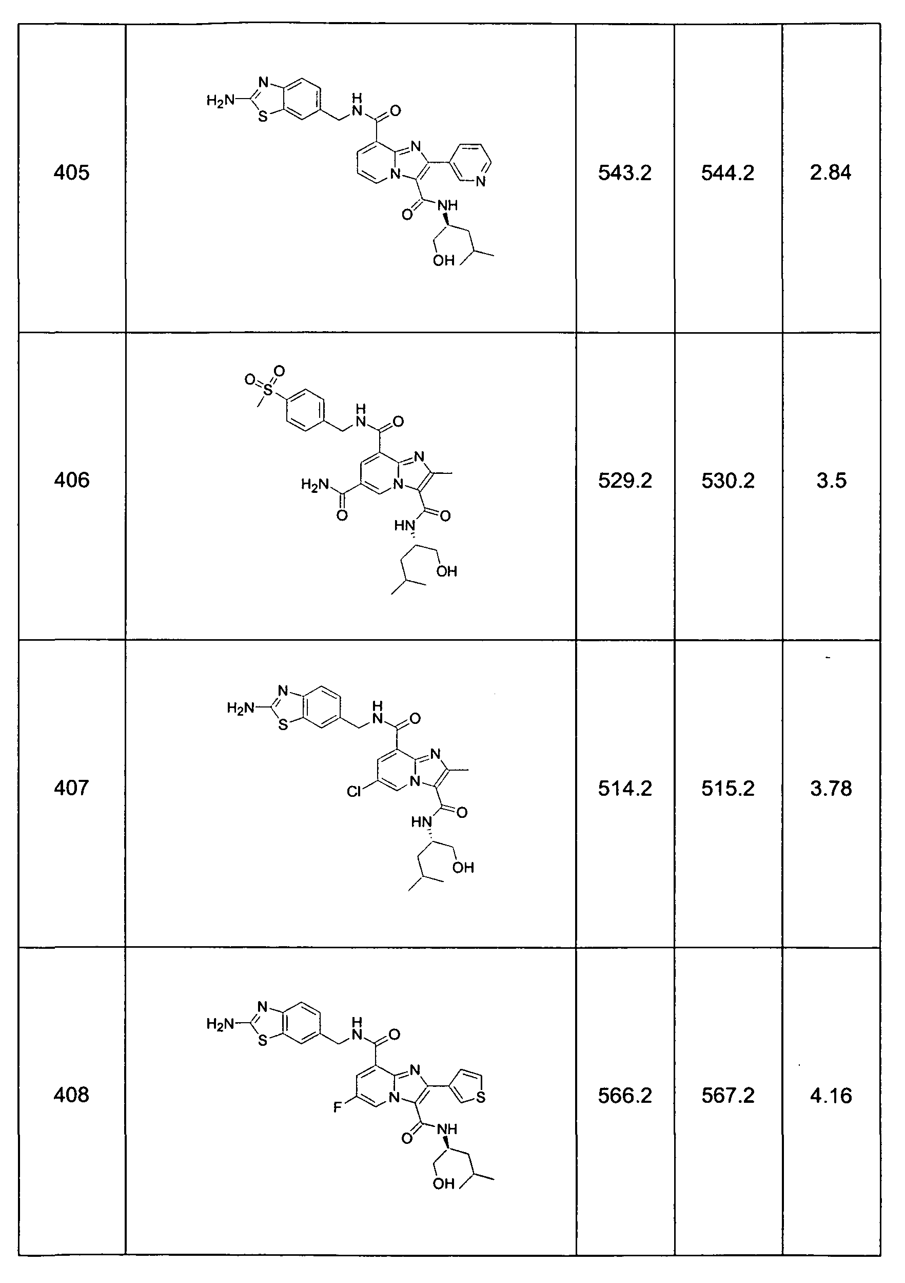 Figure imgf000174_0001