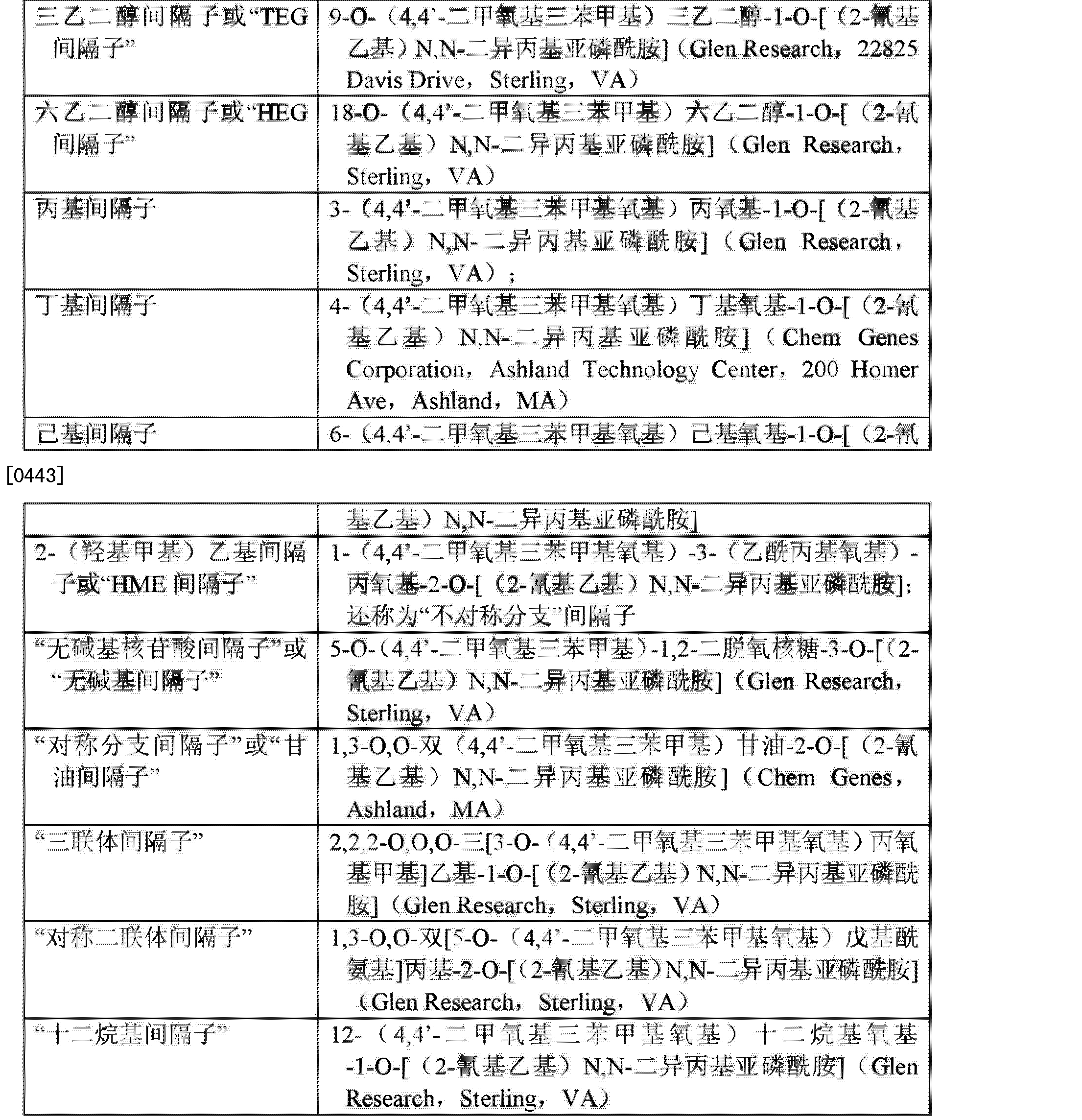 Figure CN103153346AD00761