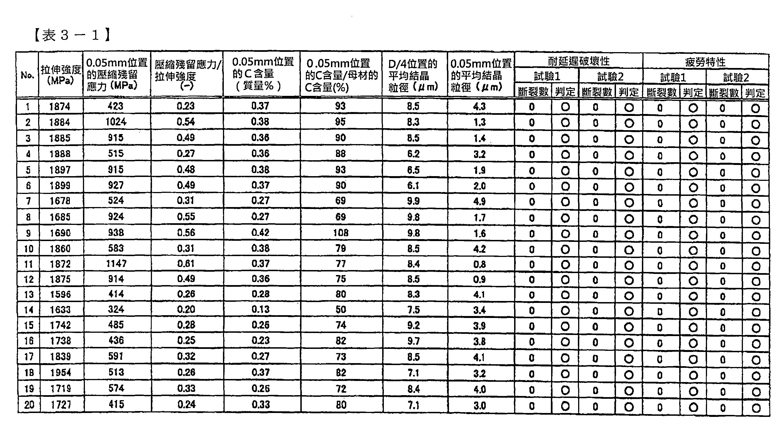 Figure TWI612149BD00006