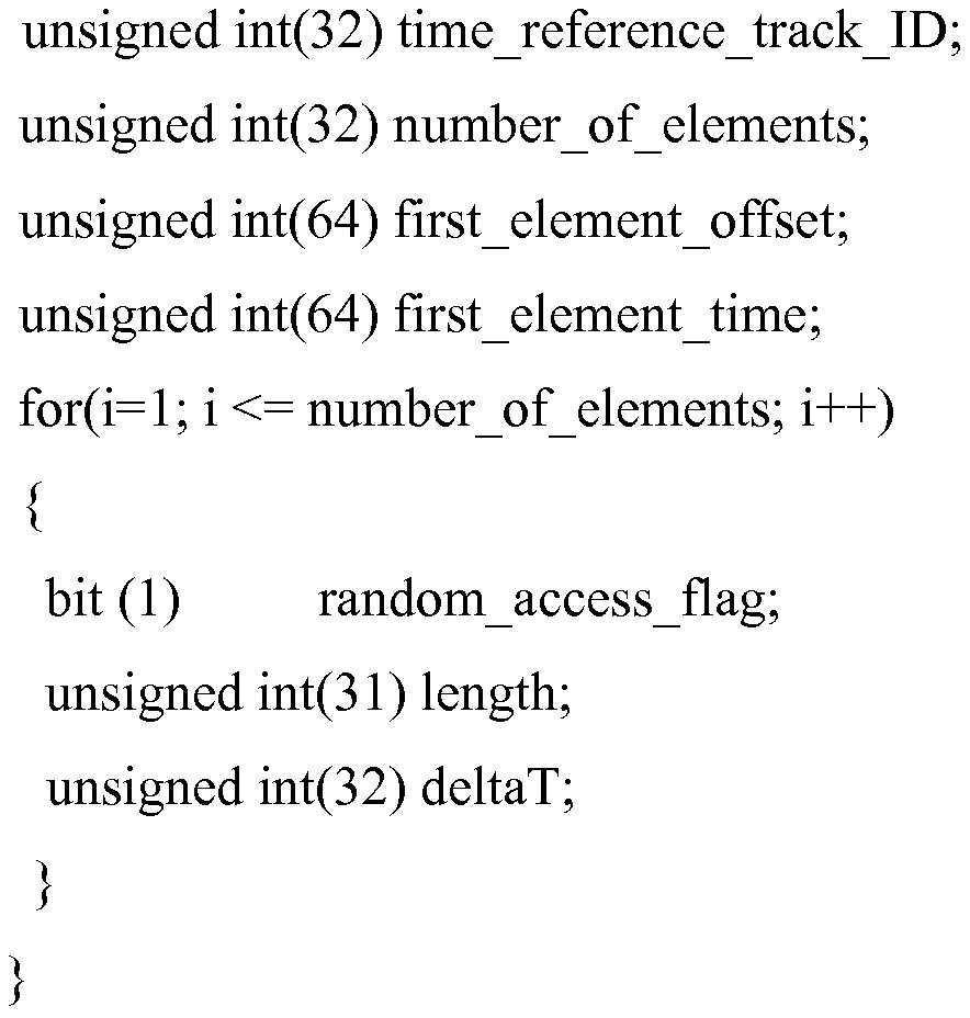 Figure 112012032378741-pct00002
