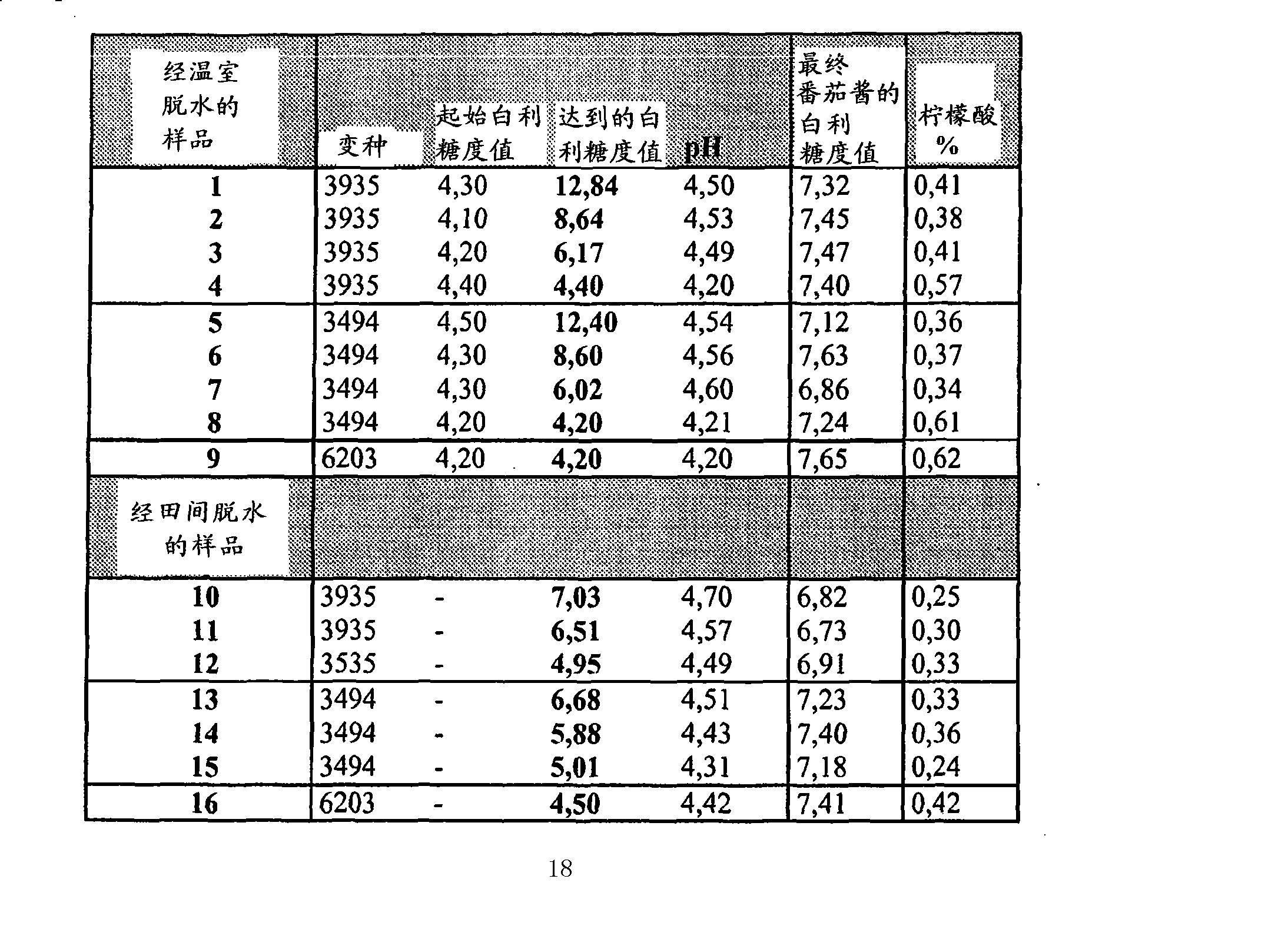 Figure CN101646351BD00183