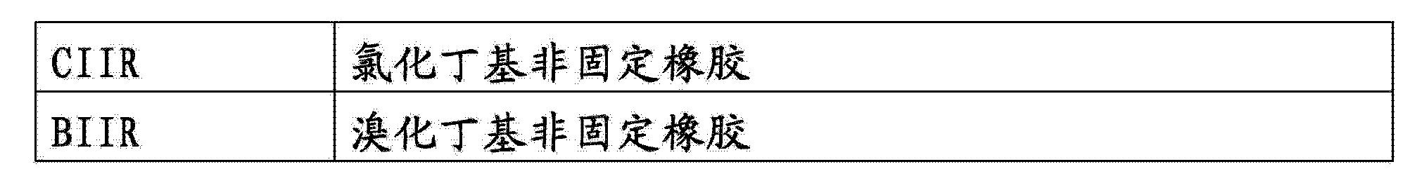 Figure CN103052412AD00071
