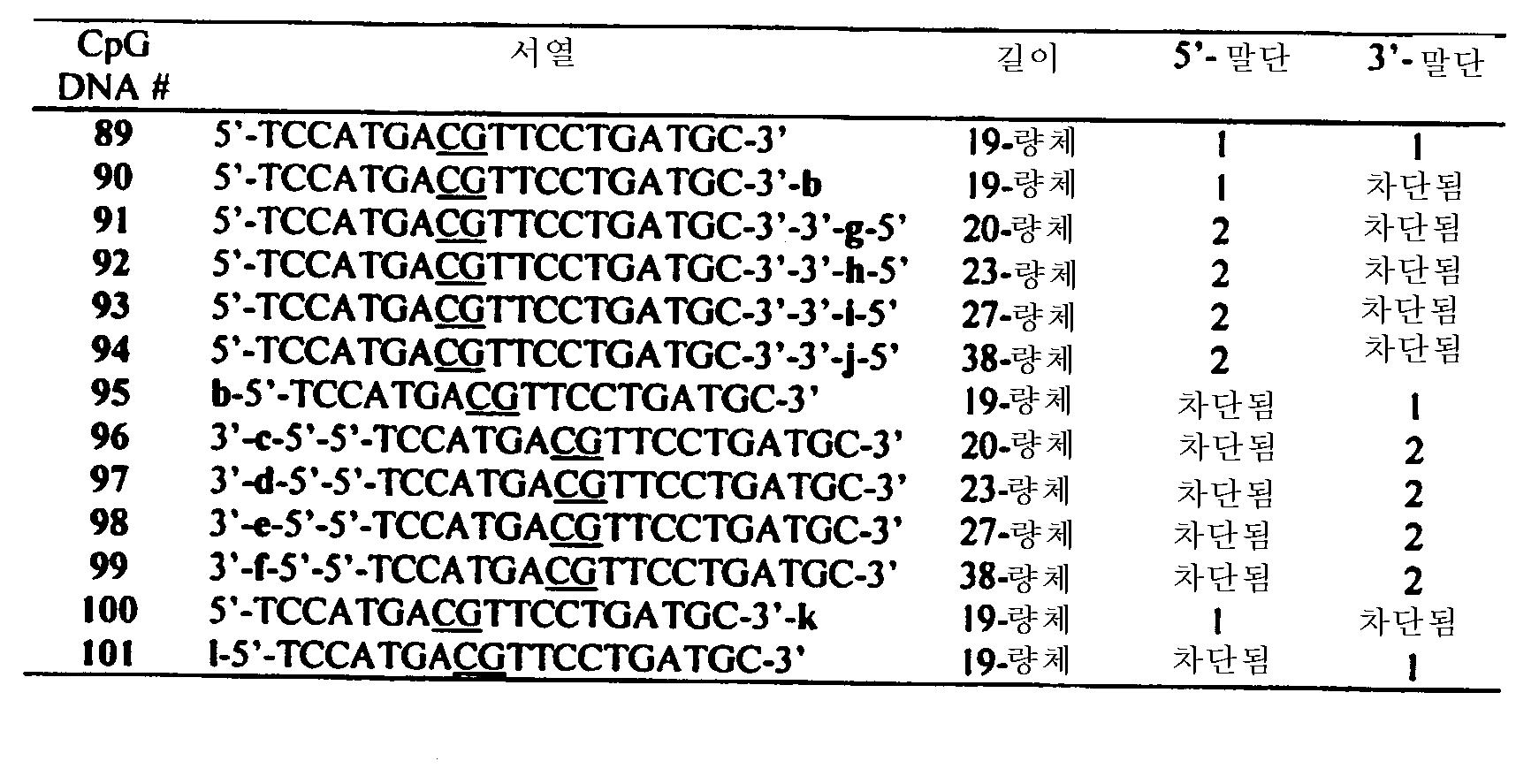 Figure 112004017052430-pct00020