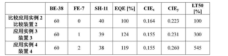 Figure CN107735880AD00615