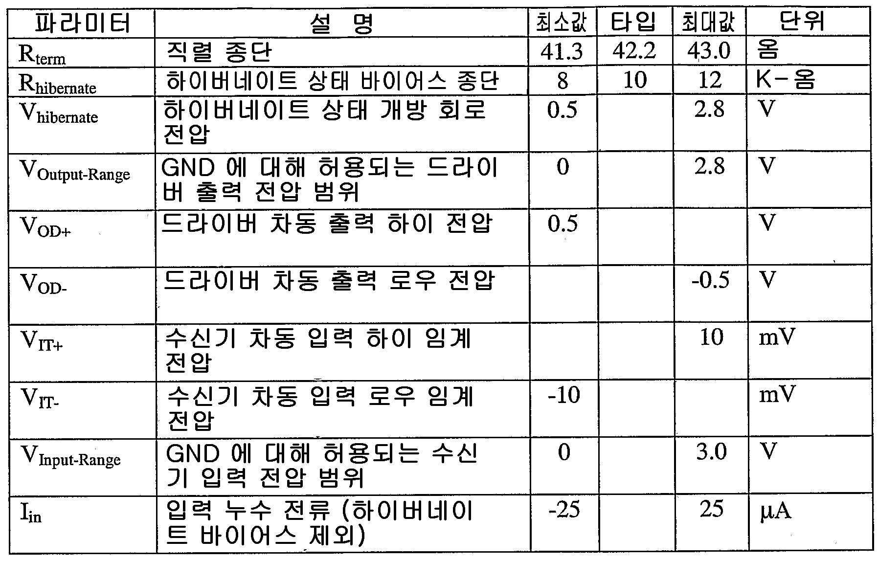 Figure 112011040607250-pat00003