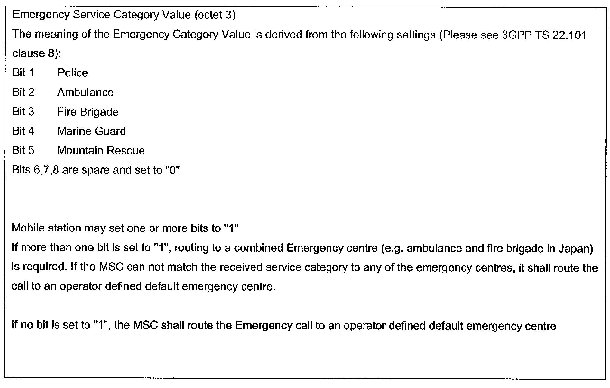 Figure 112010087658571-pct00001