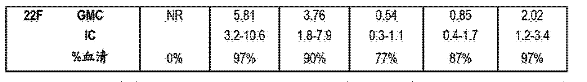 Figure CN103251940AD00481