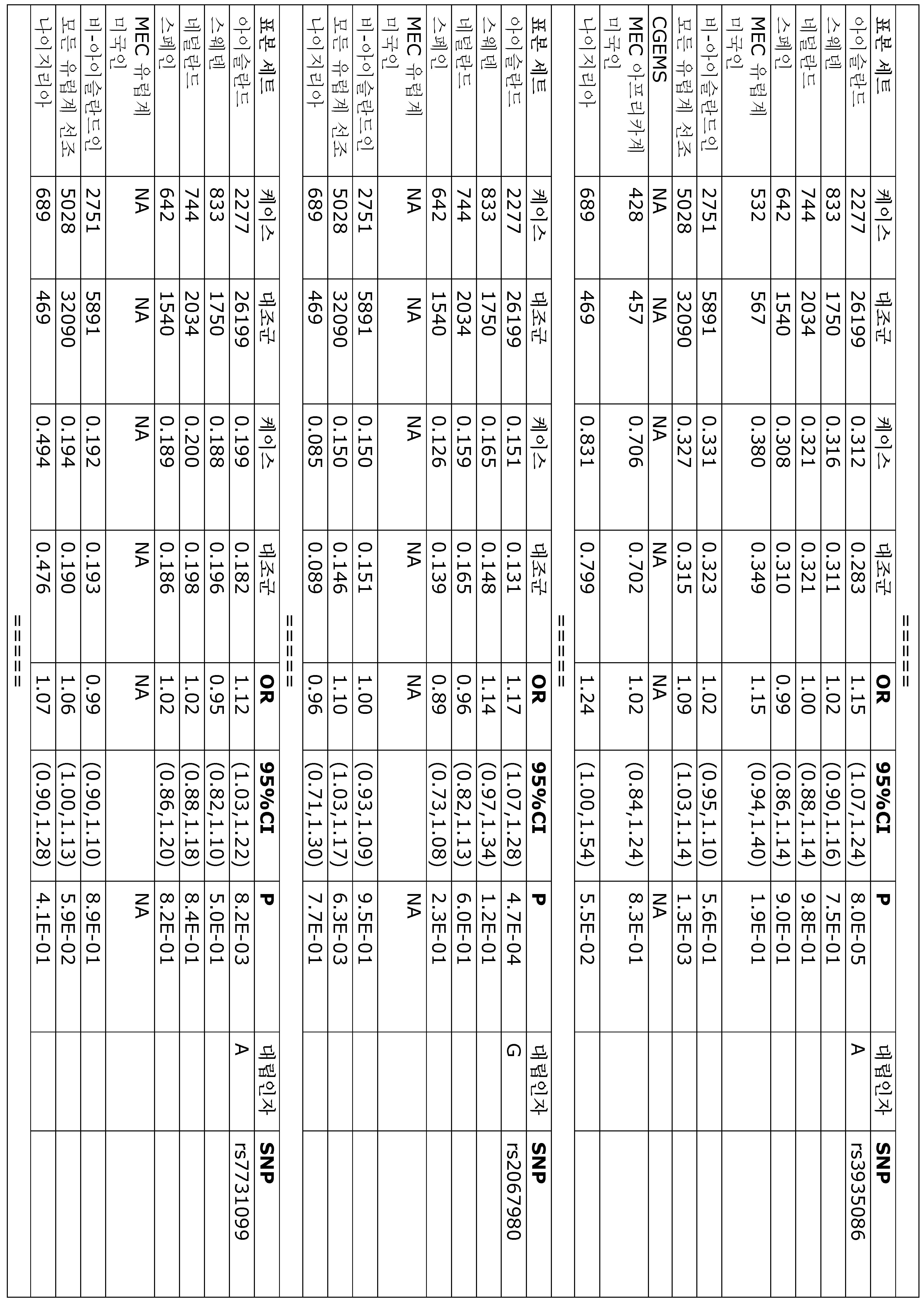 Figure 112009078431185-PCT00031