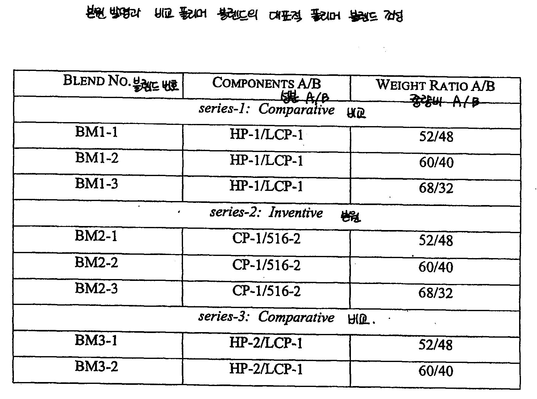 Figure 112006089001817-pct00005