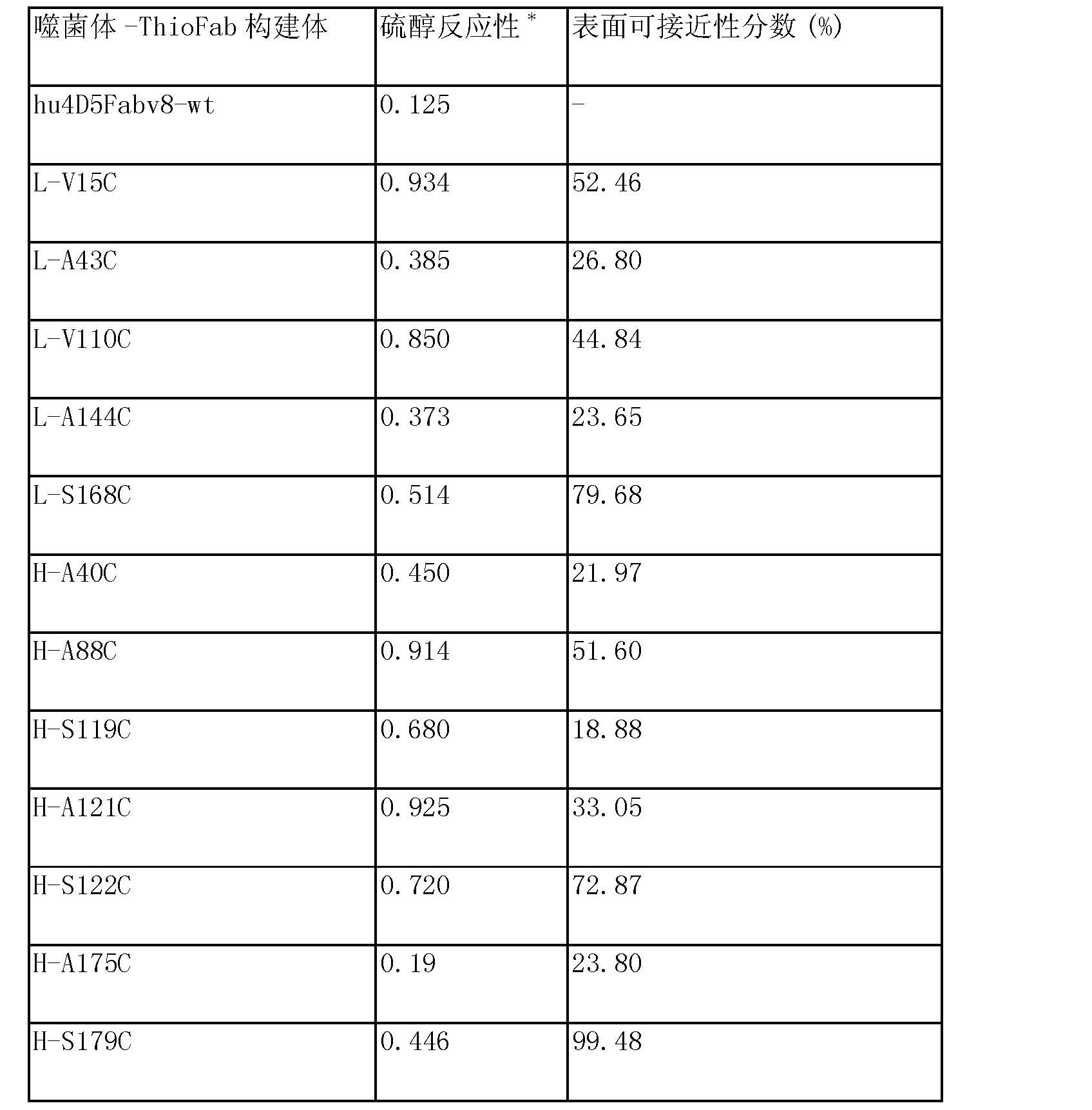 Figure CN103068406AD00341