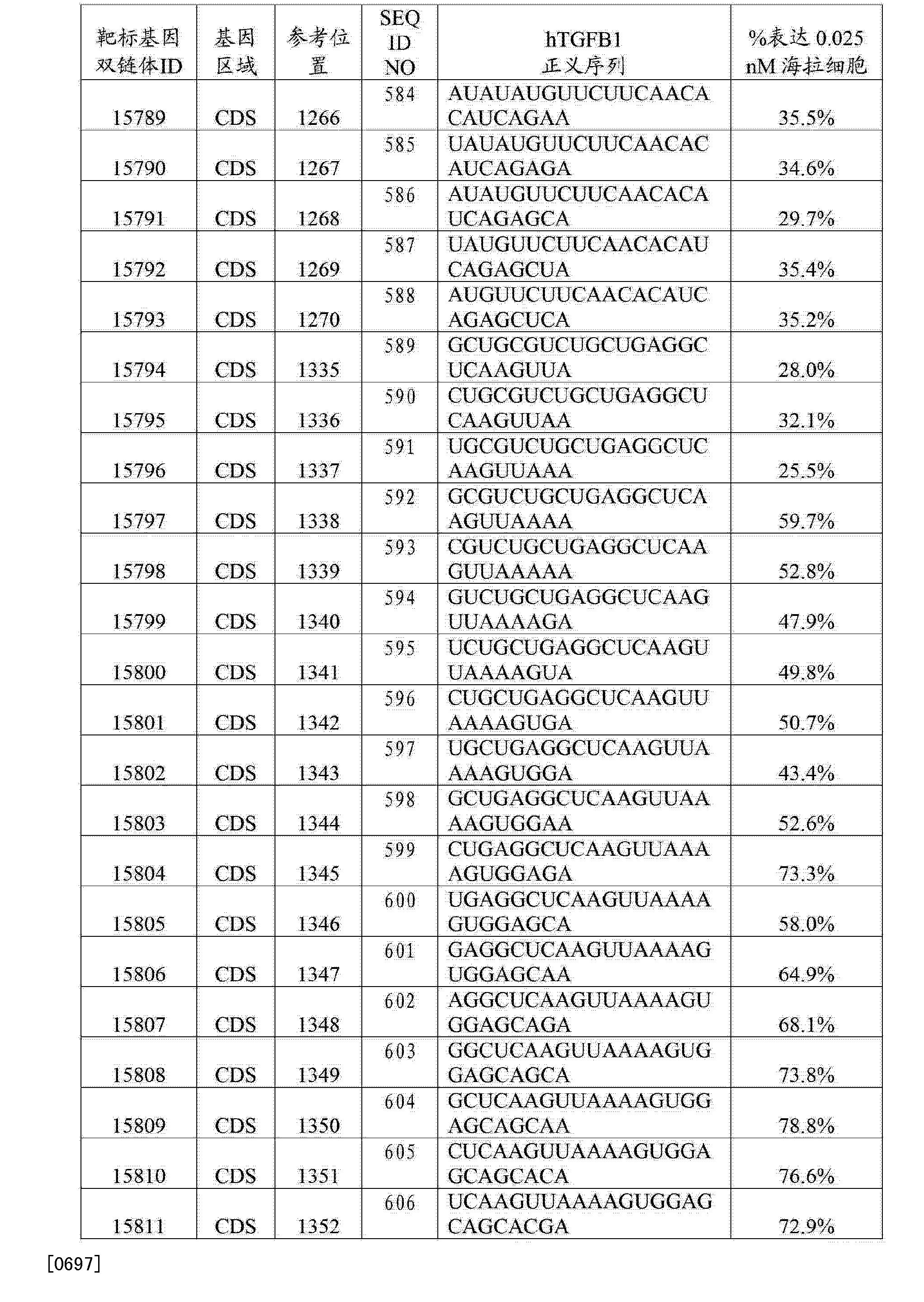 Figure CN103108642BD01101
