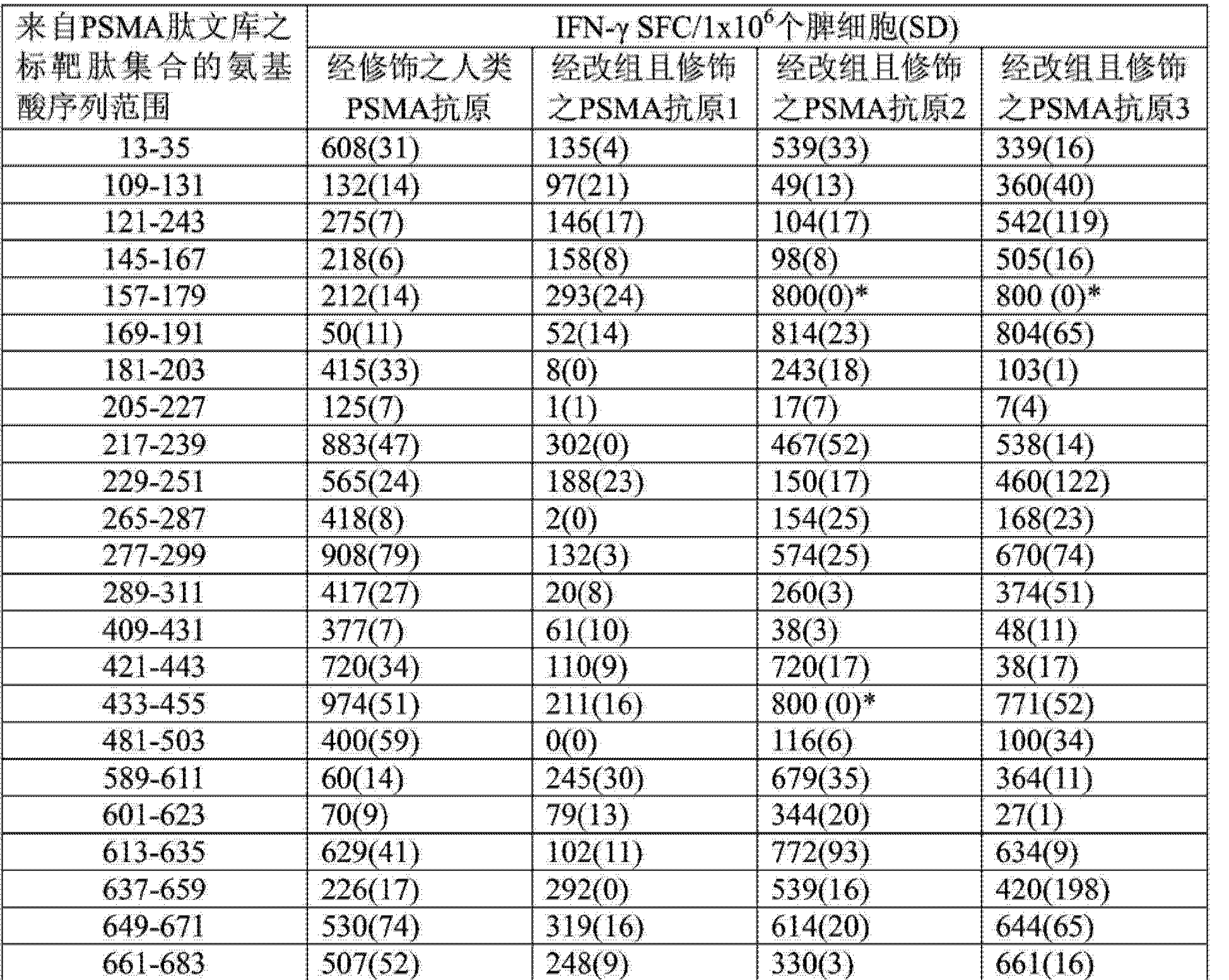 Figure CN104284674AD00491