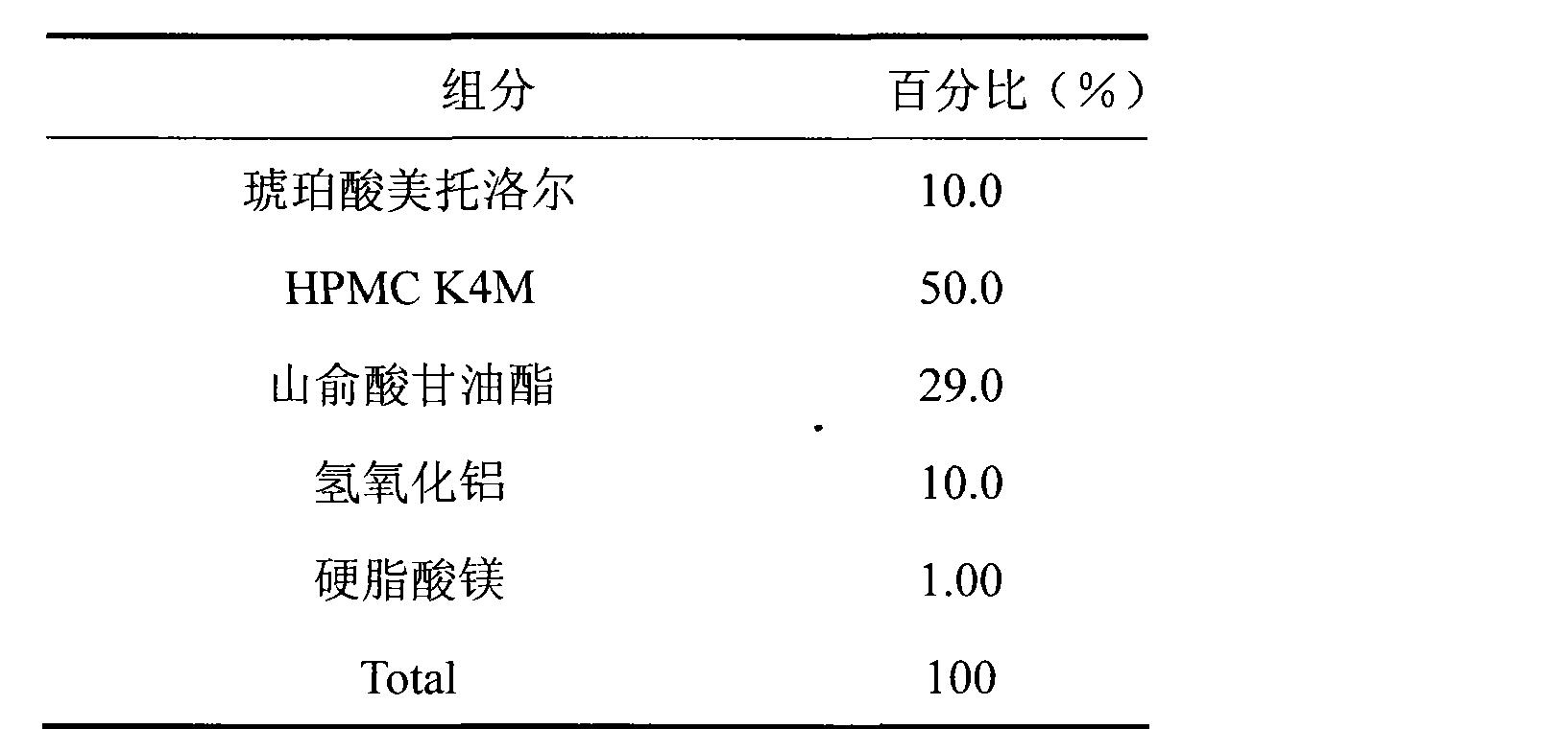Figure CN101716157BD00052