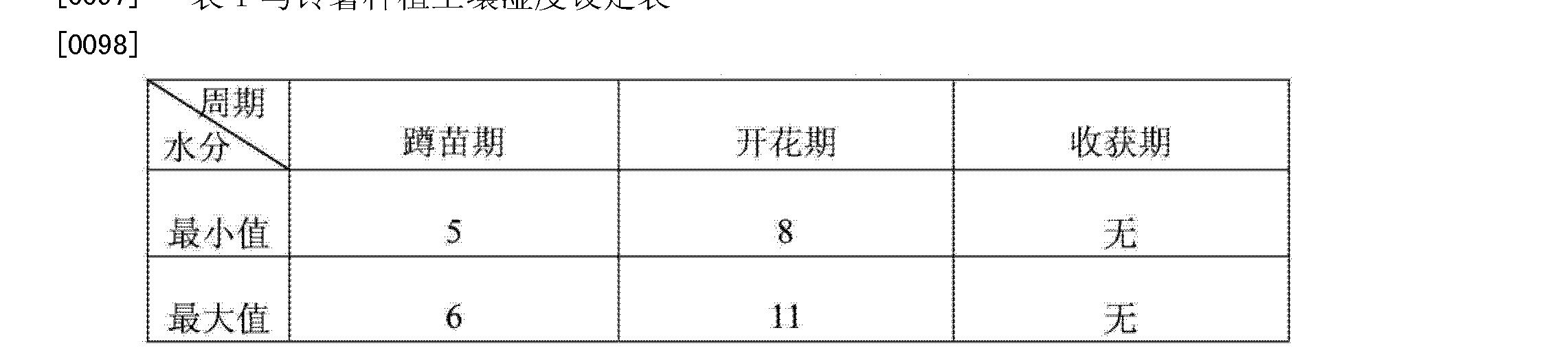 Figure CN104077725AD00123