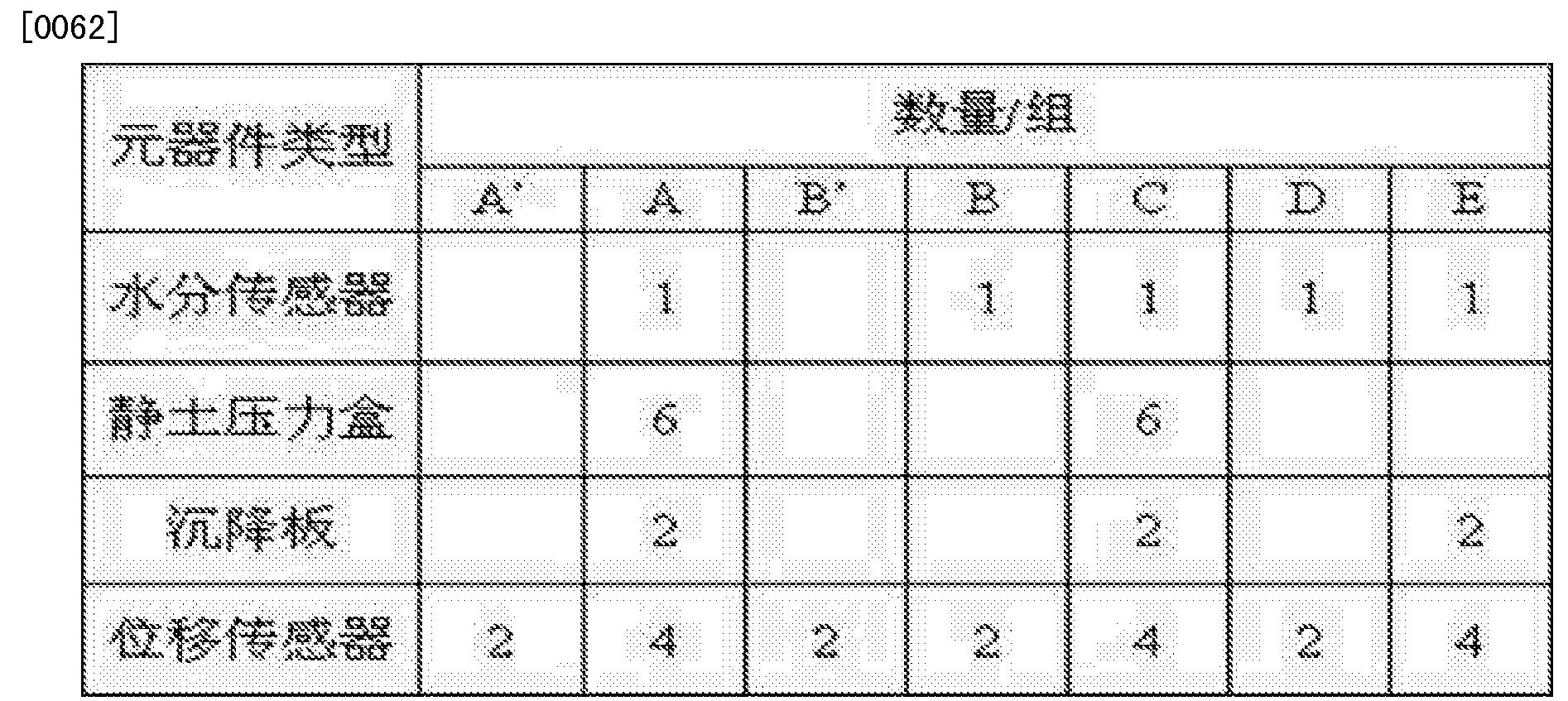 Figure CN103954740BD00091