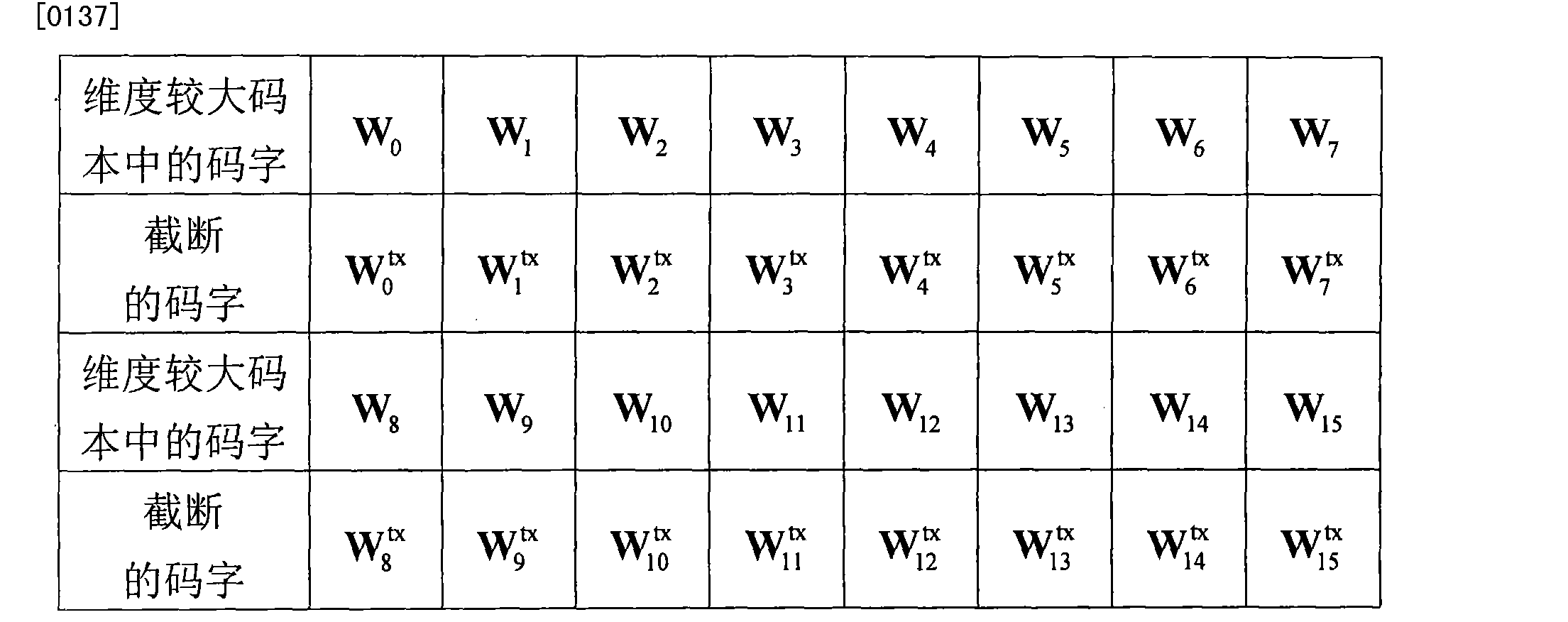 Figure CN101729131BD00201