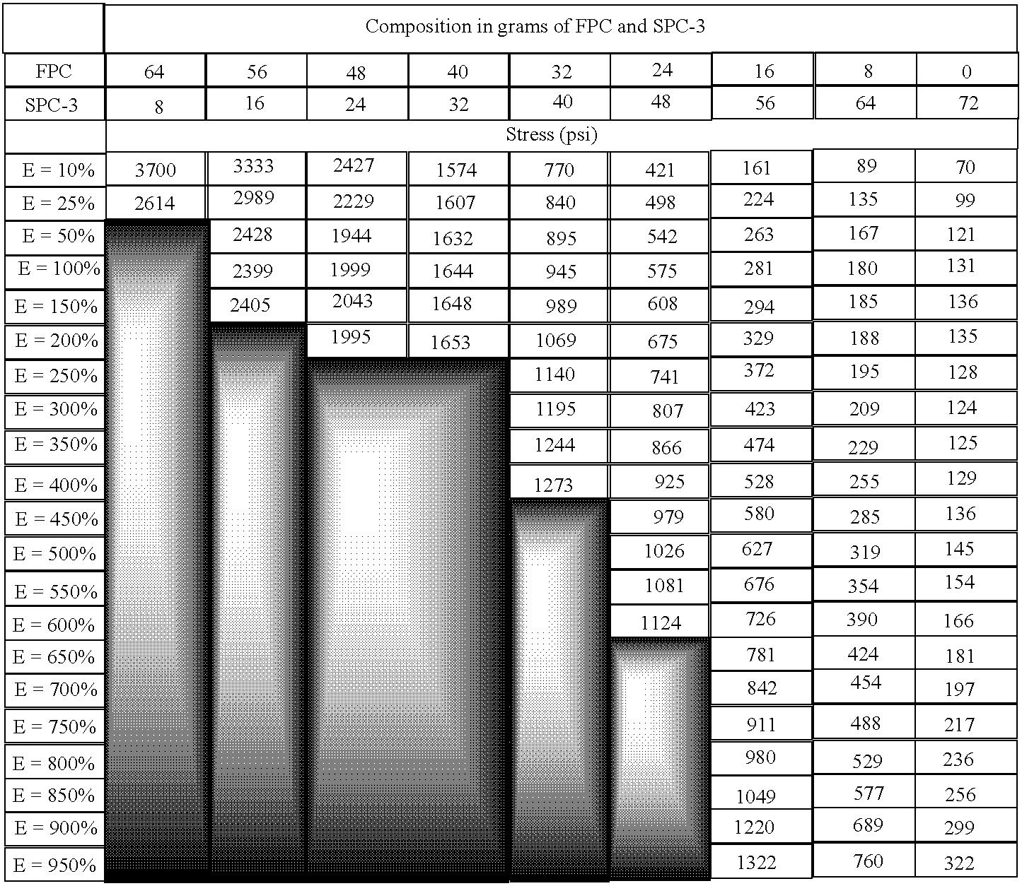 Figure US07056993-20060606-C00005