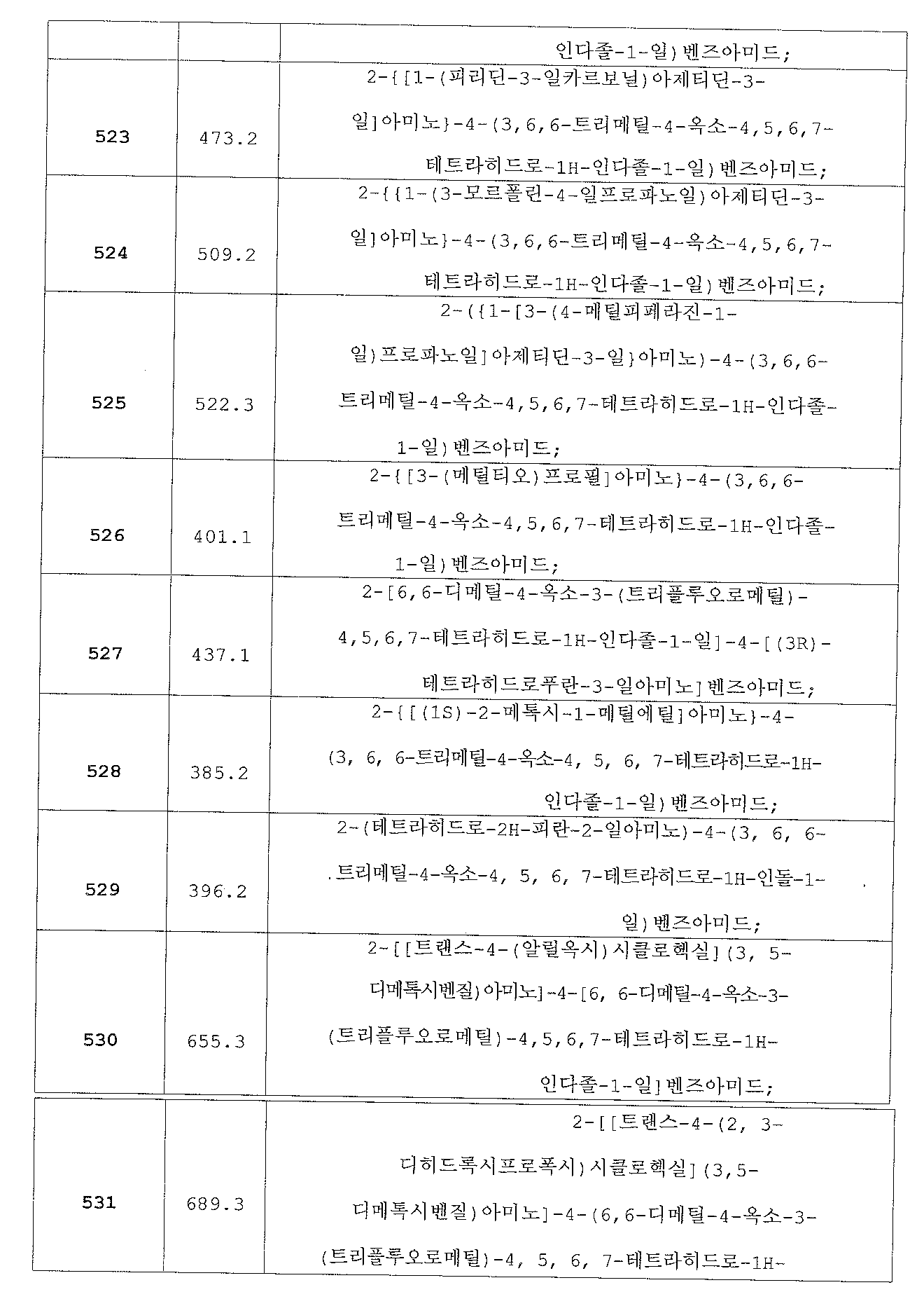 Figure 112013069739518-pat00112