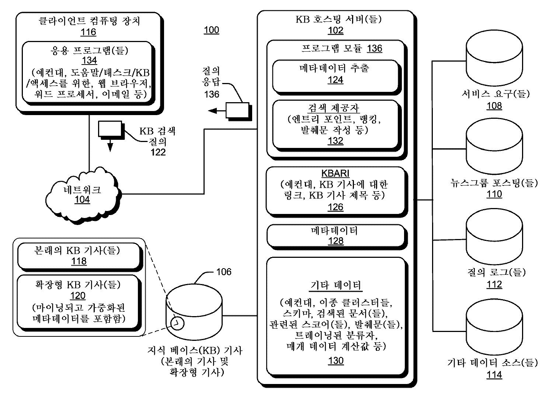 Figure R1020050031308