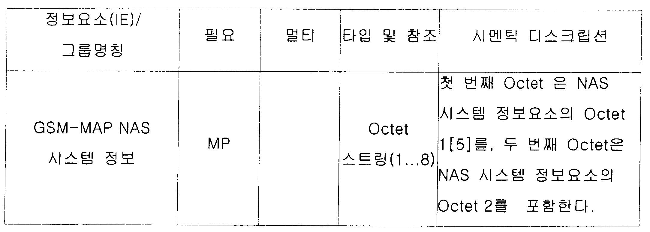 Figure 112007071077519-PAT00011