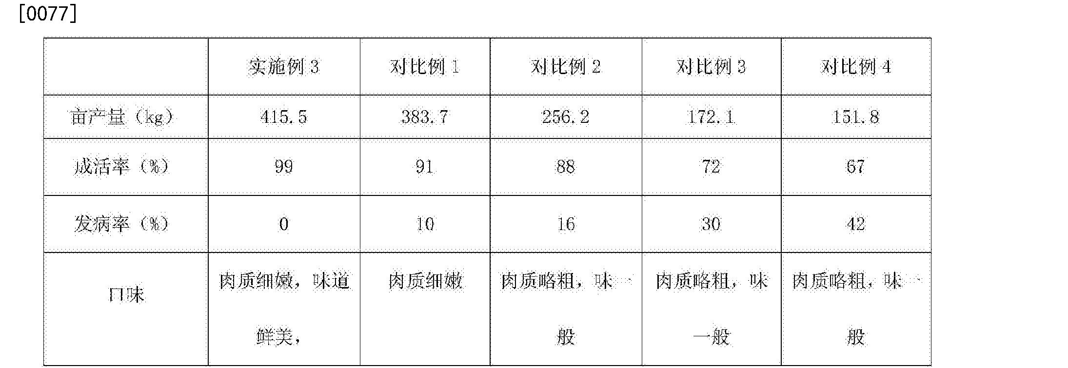 Figure CN107155975AD00081