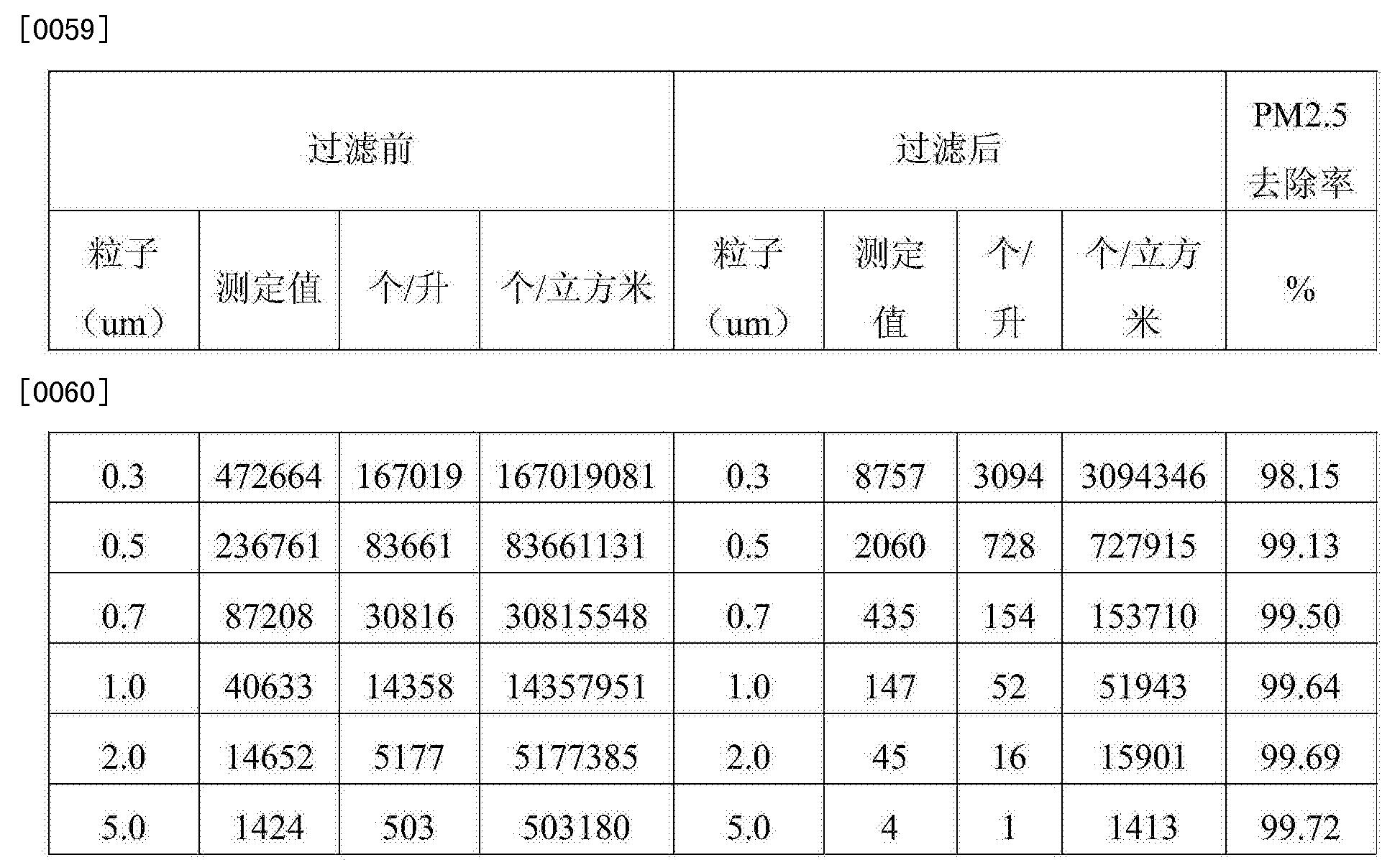Figure CN104190167BD00081