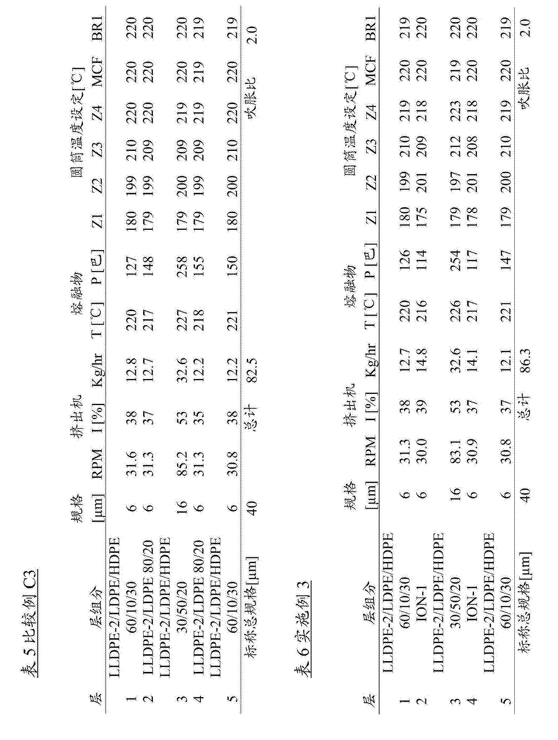 Figure CN106536193AD00191