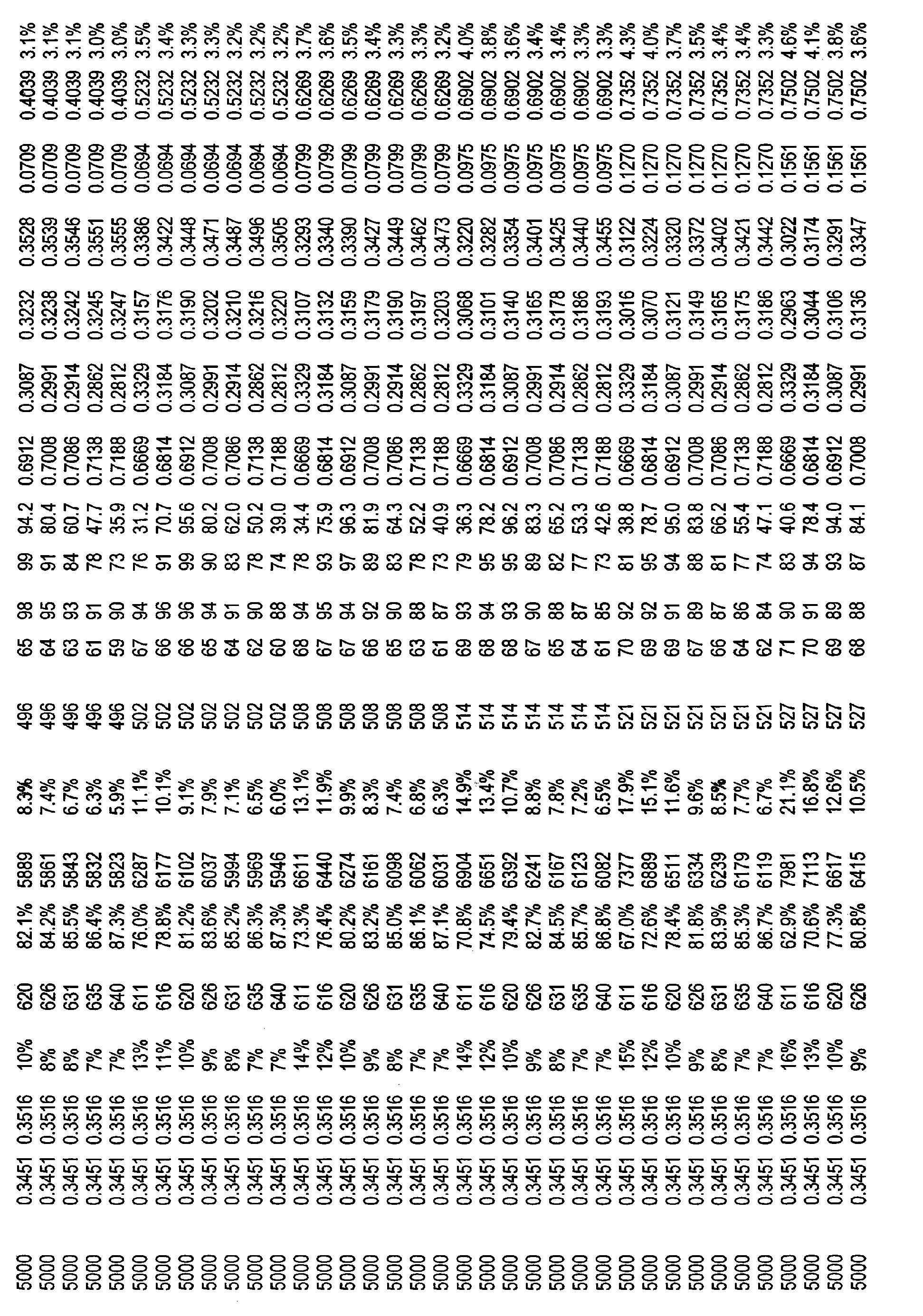 Figure CN101821544BD00651