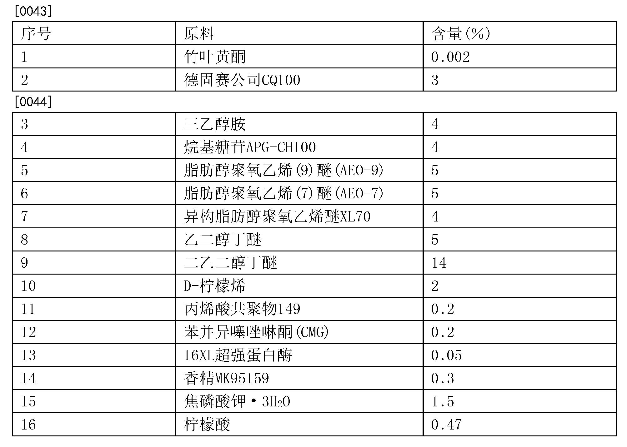 Figure CN105296177BD00071