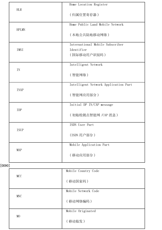 Figure CN101180896BD00141